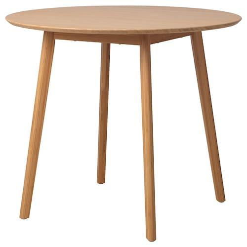 Table 4 Personnes Ikea