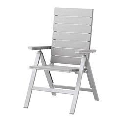 kissen polster sitz und liegeauflagen f r gartenm bel ikea. Black Bedroom Furniture Sets. Home Design Ideas