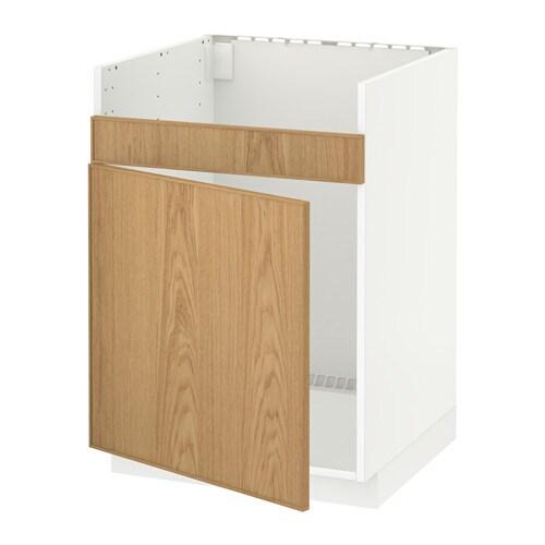 Ikea Unterschrank Wohnzimmer ~ METOD Unterschrank f DOMSJÖ Spüle 1 > Das Grundelement ist stabil