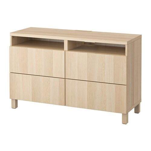 best banc tv avec tiroirs ikea