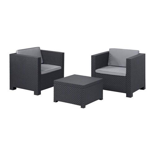Gruarna table et 2 chaises ikea for Table et chaises de jardin ikea