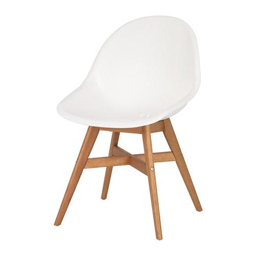 FANBYN Stuhl IKEA