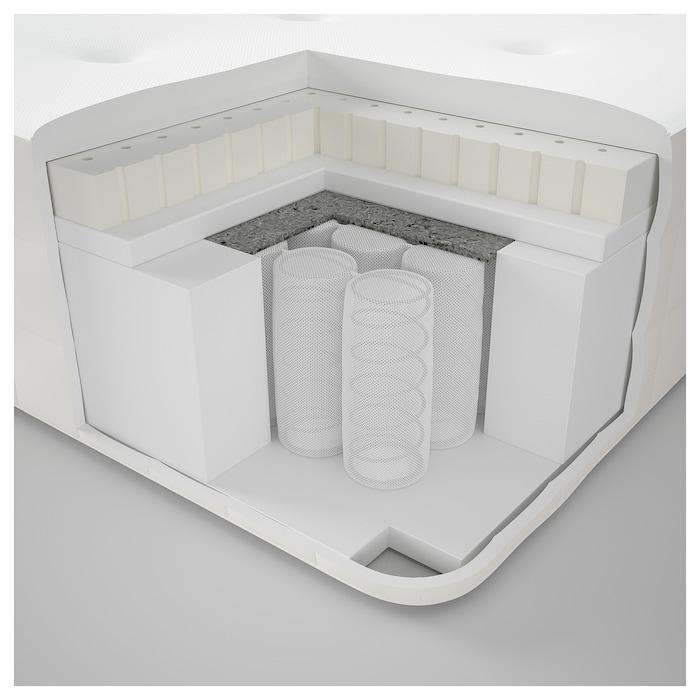 IKEA Boxspringbett - Federkernmatratze Hyllestad