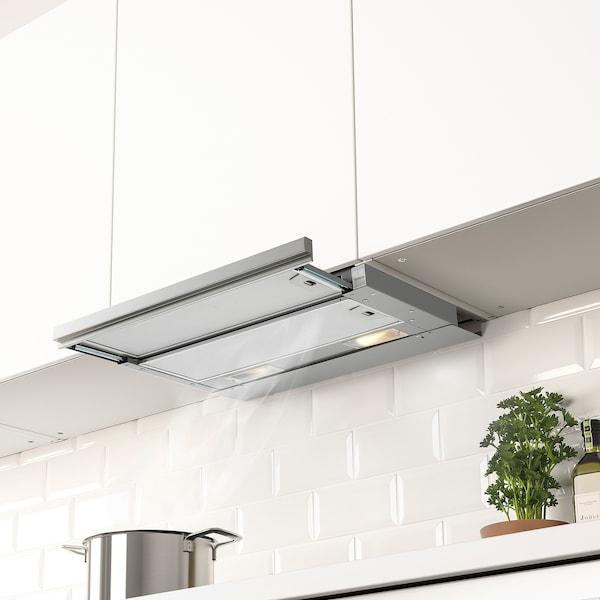 Ikea Dunstabzugshaube Umluft 2021