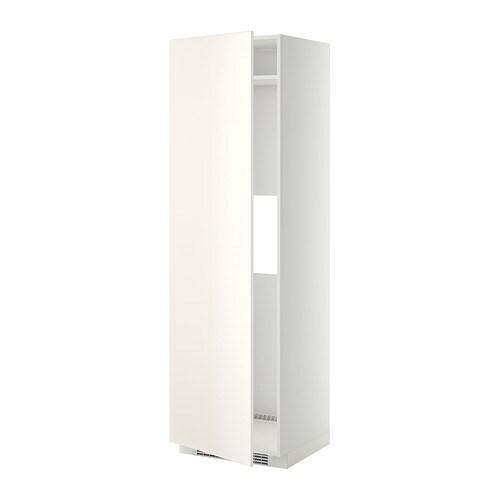 Artesanato De Jornal Como Pintar ~ METOD Armario alto para frigo congelador Veddinge blanco IKEA