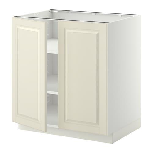 Metod armario bajo cocina puertas baldas blanco bodbyn - Cocina armario ikea ...