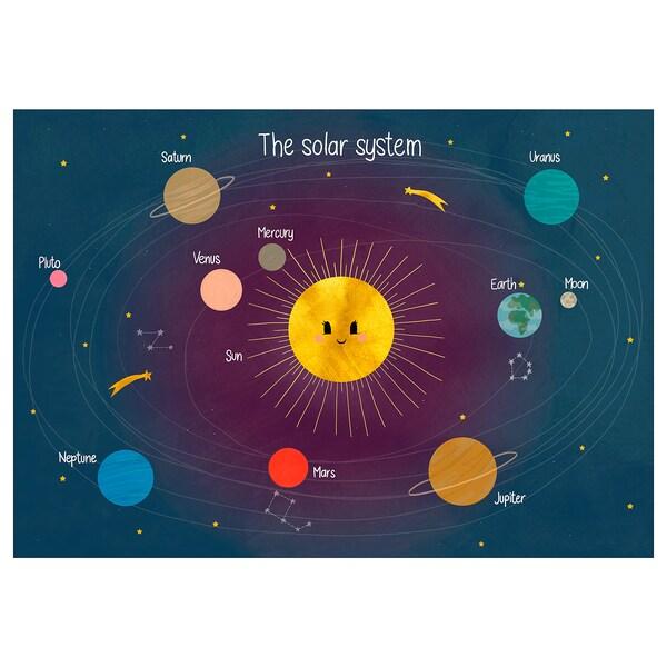 PJÄTTERYD Reproduction, Système solaire, 100x70 cm