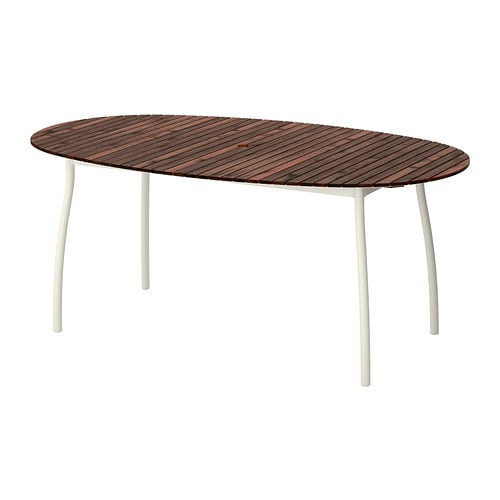 vindals table ext rieur ikea