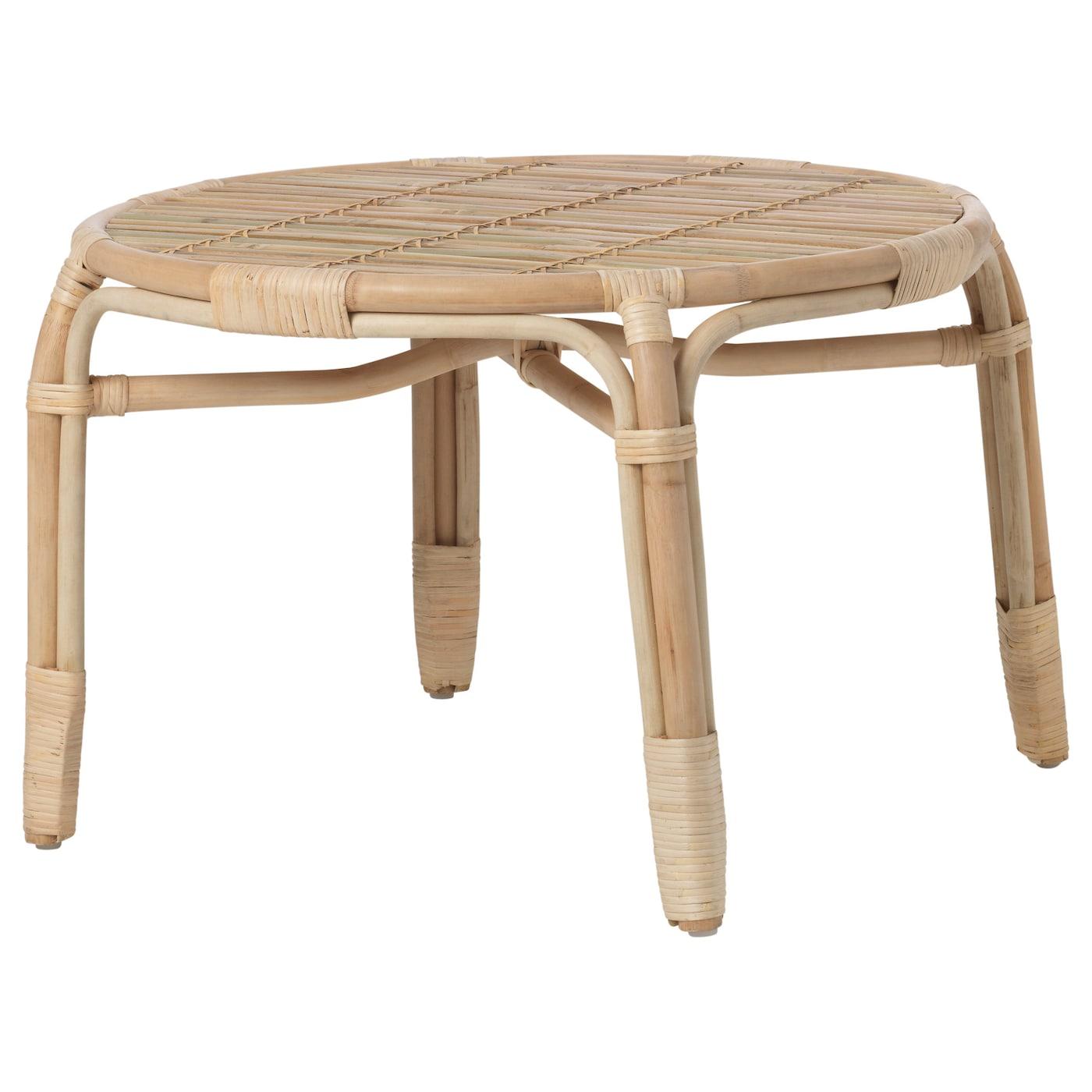 Beau IKEA MASTHOLMEN Coffee Table, Outdoor