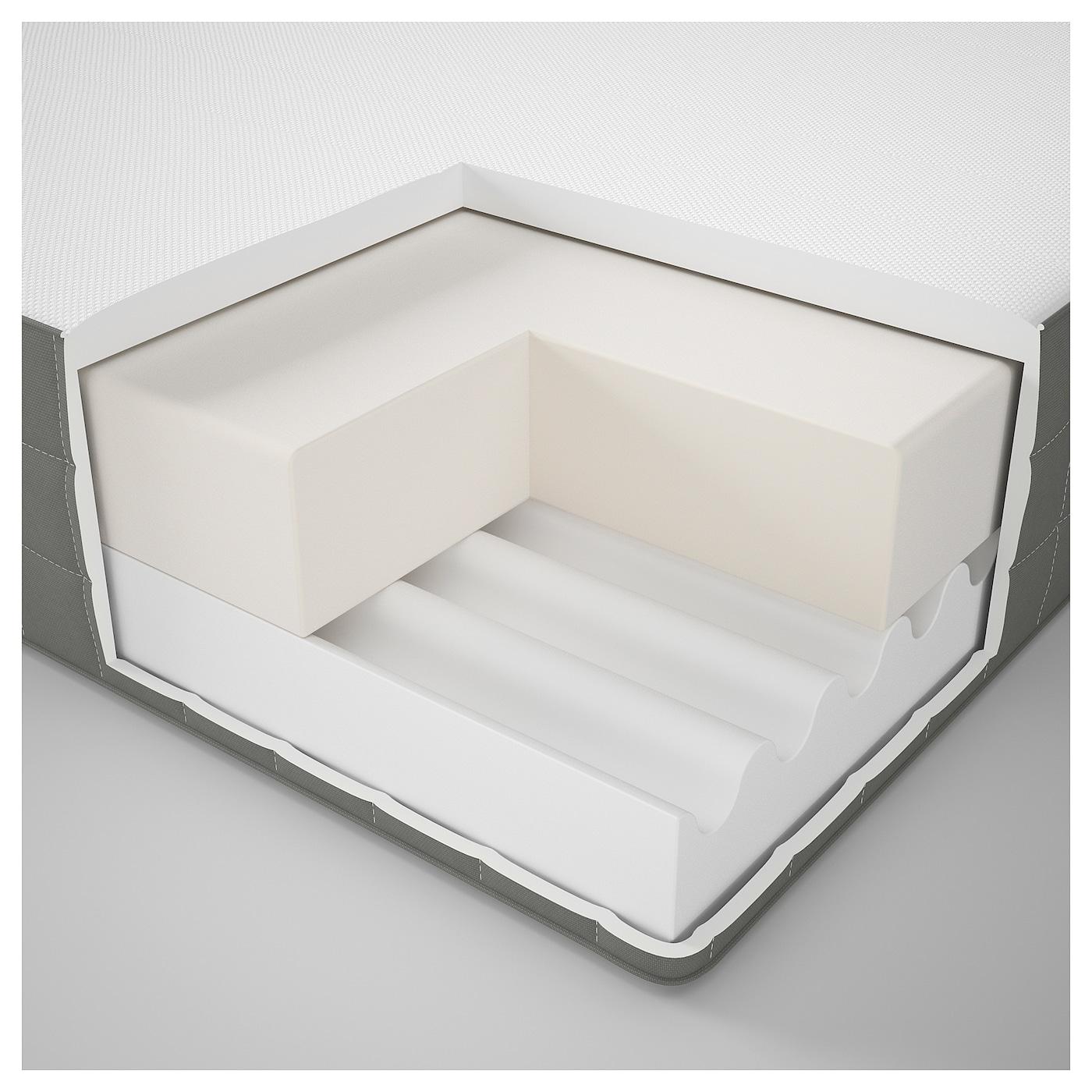 morgedal memory foam mattress medium firm dark grey standard double ikea. Black Bedroom Furniture Sets. Home Design Ideas