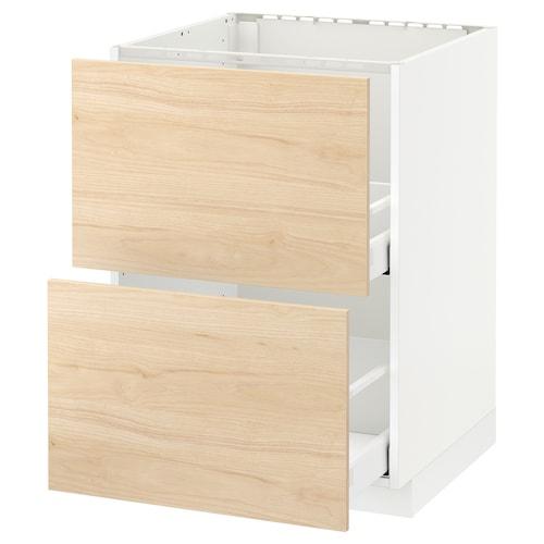 METOD rendszer IKEA