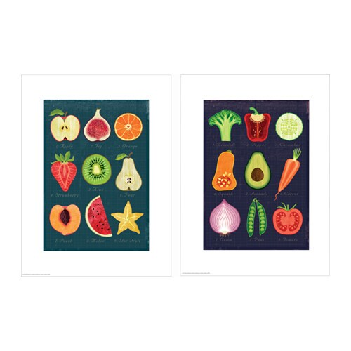 IKEA TVILLING poster, set of 2 You can personalise your home with artwork that expresses your style.