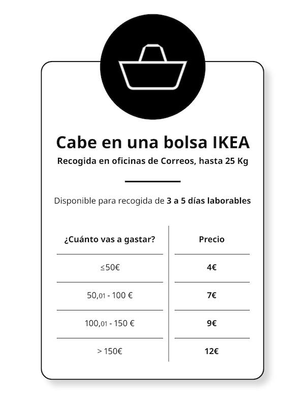 Puntos De Recogida Ikea