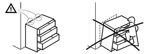 A diagram of how to and how not to install a chest of drawers