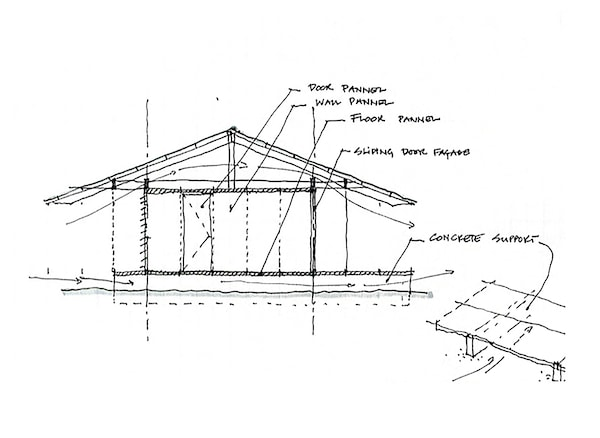 A sketch of an open-source house.