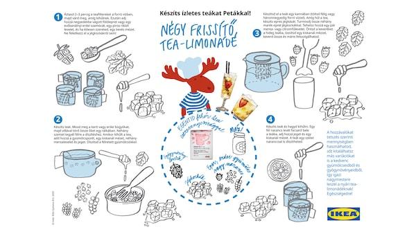 A tea limonádé rajzos receptje.