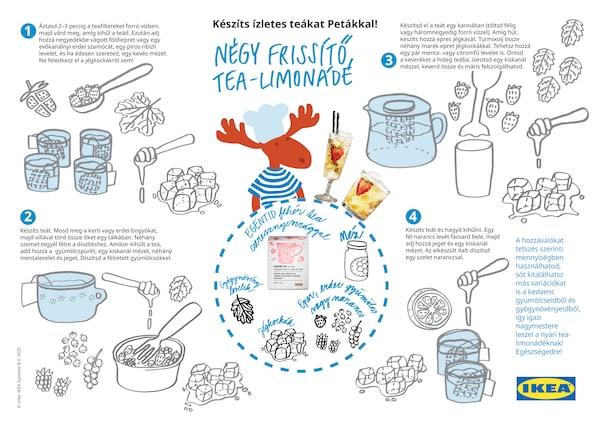 A tealimonádé receptje.