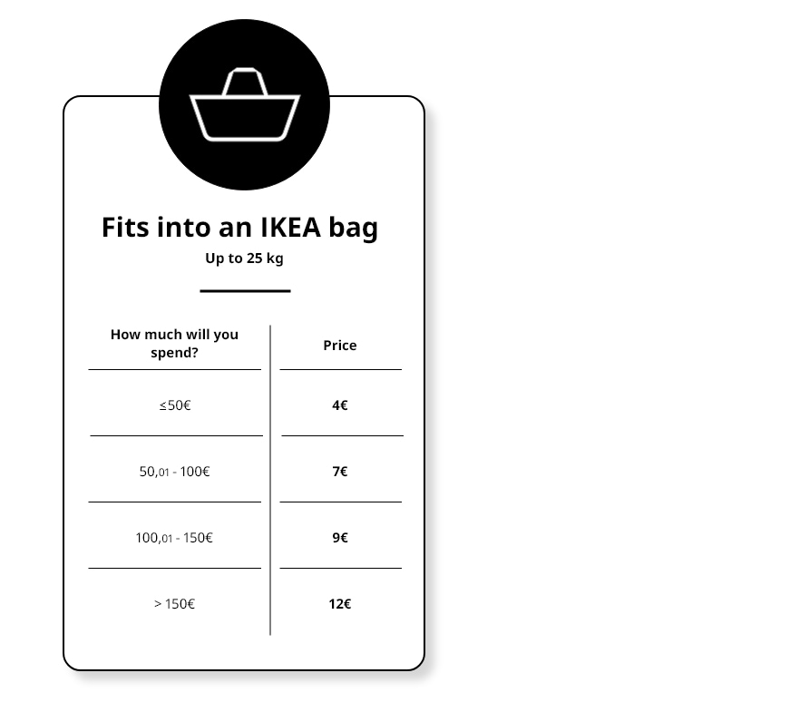 ikea customer service contact number
