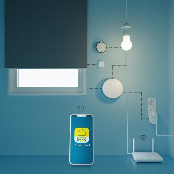 Ako používať inteligentné osvetlenie – úroveň 2.