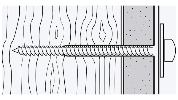 An illustration of a screw which has been screwed through a layer of a material such as plasterboard and into wood.