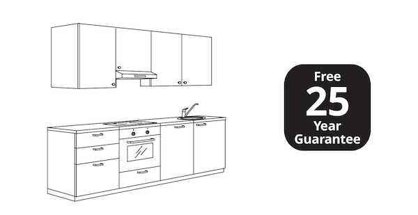 An illustration of a typical 8-cabinet kitchen layout.