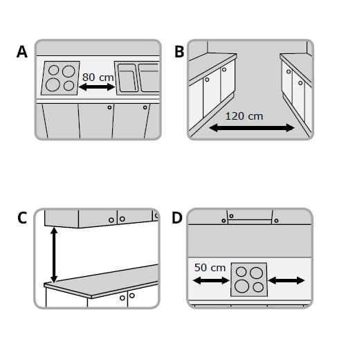 Aspects à prendre en compte avant de planifier une cuisine 1