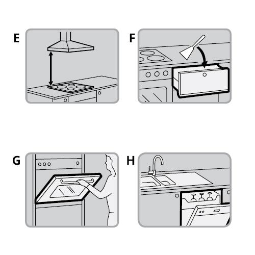 Aspects à prendre en compte avant de planifier une cuisine 2
