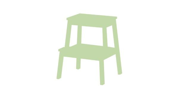 Bayangan produk IKEA mewakili bidang kerja Recovery