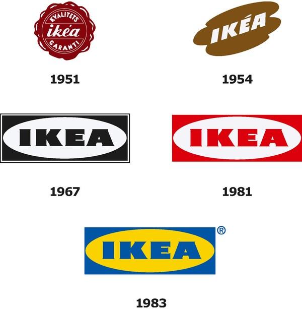 Cinq logos IKEA différents illustrant l'évolution de la marque au fil des ans, de 1951 à nos jours.