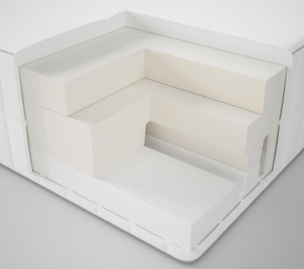 colchones espuma viscoelástica IKEA