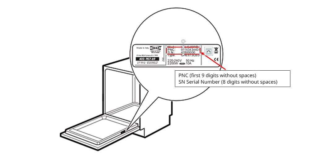 Example of where to find the PNC and SN Serial Number on IKEA dishwasher models