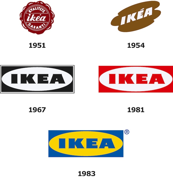 Examples of the IKEA logo from the years 1951, 1954, 1967, 1981 and 1983.
