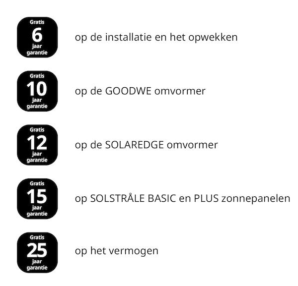 Garantie beschrijving van IKEA zonnepanelen