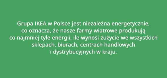 Grupa IKEA w Polsce jest niezależna energetycznie,  co oznacza, że nasze farmy wiatrowe produkują co najmniej tyle energii, ile wynosi zużycie we wszystkich sklepach, biurach, centrach handlowych  i dystrybucyjnych w kraju.