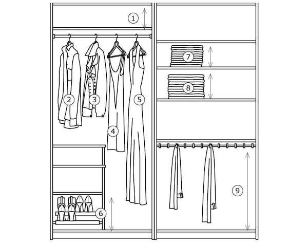 Guide des tailles dressing