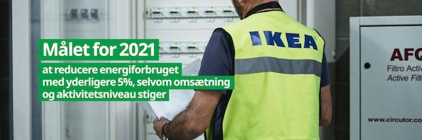 IKEA tekniker ved anlæg. Tekst: Målet for 2021: at reducere energiforbruget med yderligere 5%, selvom omsætning og aktivitetsniveau stiger