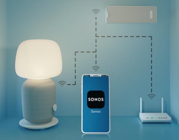 Imagem da ligação sem fios entre a aplicação Sonos e o candeeiro de mesa com coluna Wi-Fi SYMFONISK e a coluna de som com Wi-Fi.