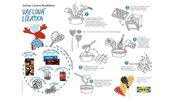 Infografika znázorňující postup při vaření.