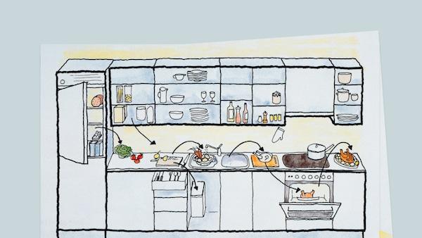 Konzultace vašeho návrhu kuchyně.