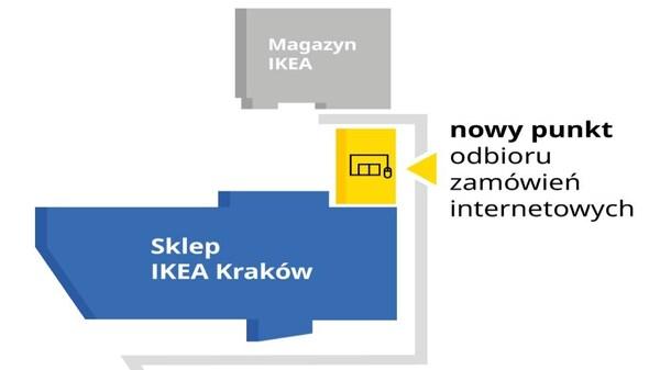 Kraków - Punkt Odbioru Zamówień w sklepie IKEA