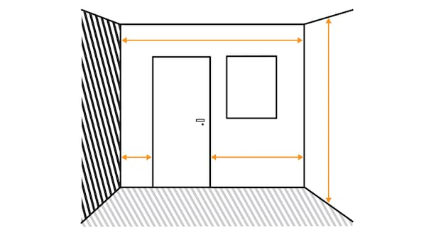 Measuring your room