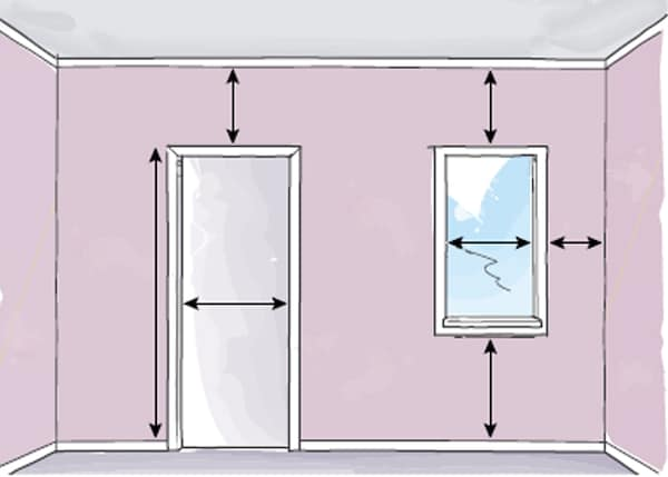 Mesures portes et fenêtres