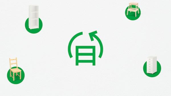 Møbler foran en grønn bakgrunn. I midten er ikonet for IKEAs tilbakekjøps- og videresalgstjeneste.