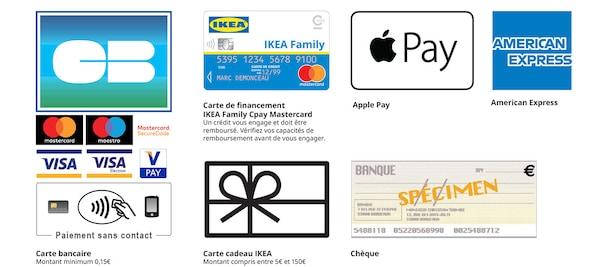 Carte But Financement.Moyens Et Modalites De Paiement Et Financement Ikea