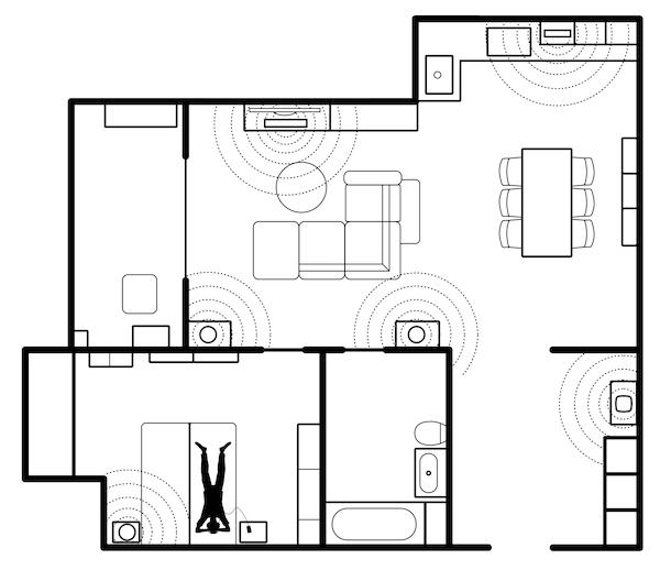部屋のさまざまな場所にスピーカーを設置した家の見取り図。流れている音を波で示しています。