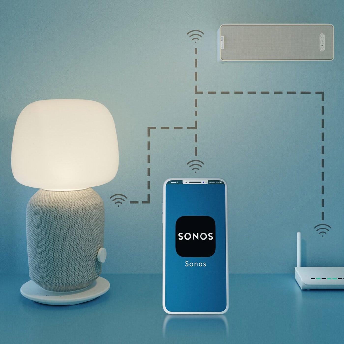 Oversigt over den trådløse forbindelse mellem Sonos-appen og SYMFONISK bordlampe med wi-fi-højttaler og SYMFONISK wi-fi-højttaler.