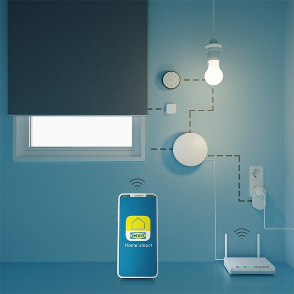 Overview of the connections in an IKEA Home smart set-up with TRÅDFRI smart lighting.