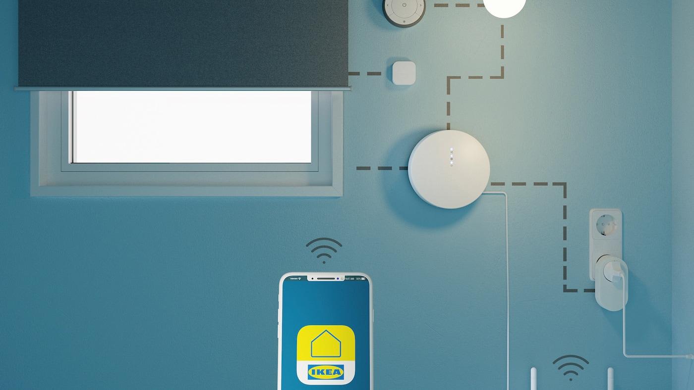 Overzicht van de aansluitingen in een IKEA Home Smart-systeem.