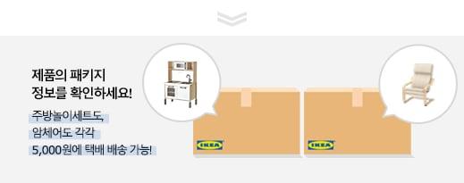 Parcel delivery information