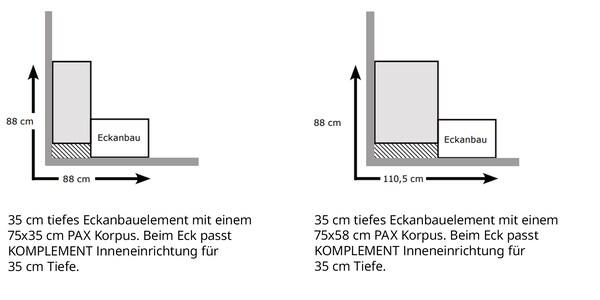 PAX Kleiderschrank mit 35 cm tiefem Eckanbauelement
